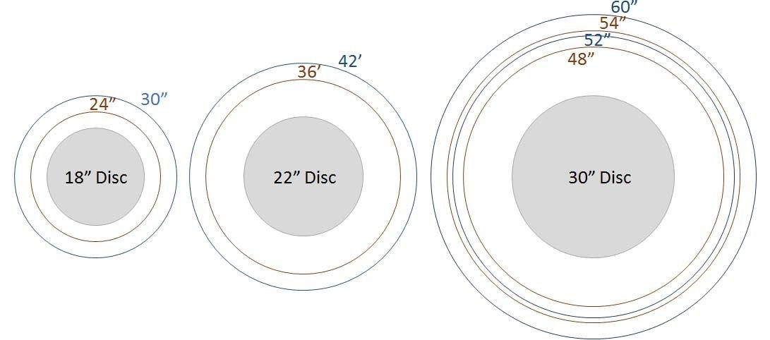 round table discs