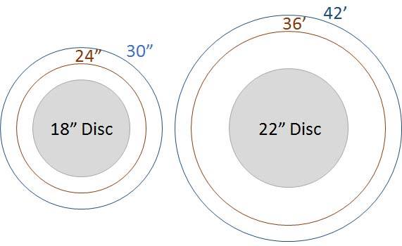 blended round table discs