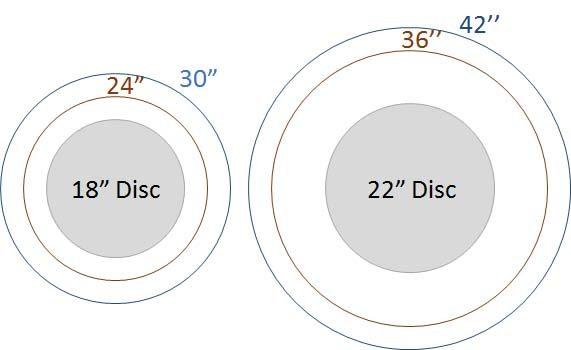 blended round disc bases