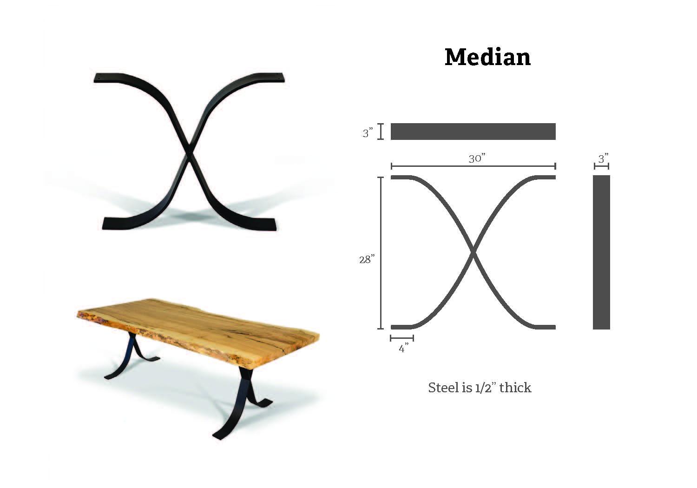 median specs