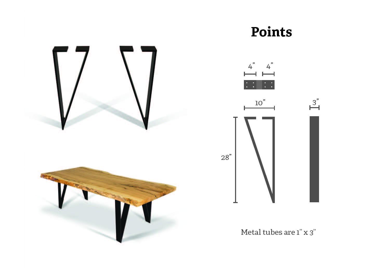 points specs