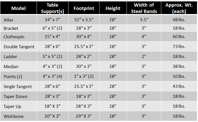 table base specifications
